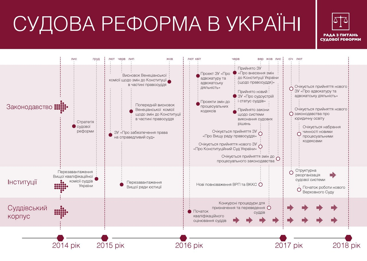 sudova-reforma-i-06