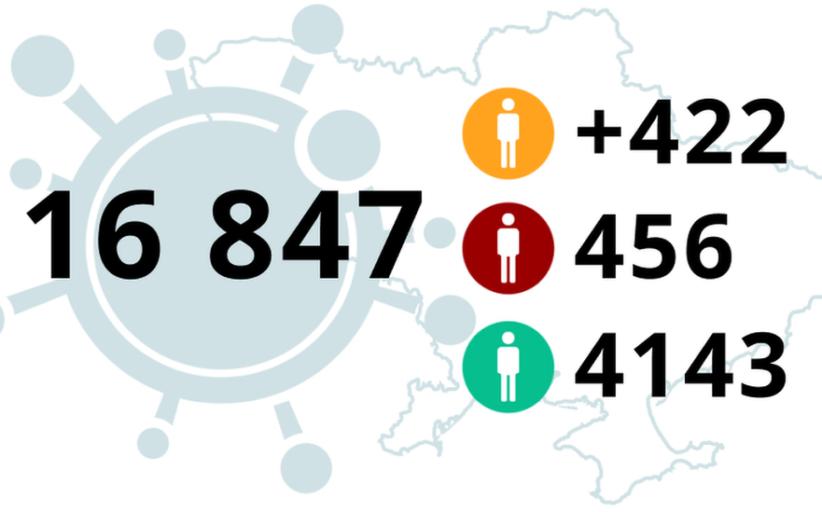 Два місяці карантину у 4 графіках. Як коронавірус поширився Україною та світом